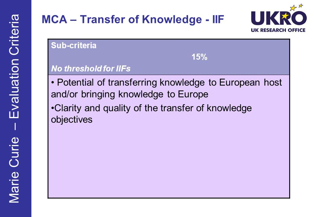 MCA – Transfer of Knowledge - IIF Sub-criteria 15% No threshold for IIFs Potential of transferring knowledge to European host and/or bringing knowledge to Europe Clarity and quality of the transfer of knowledge objectives Marie Curie – Evaluation Criteria