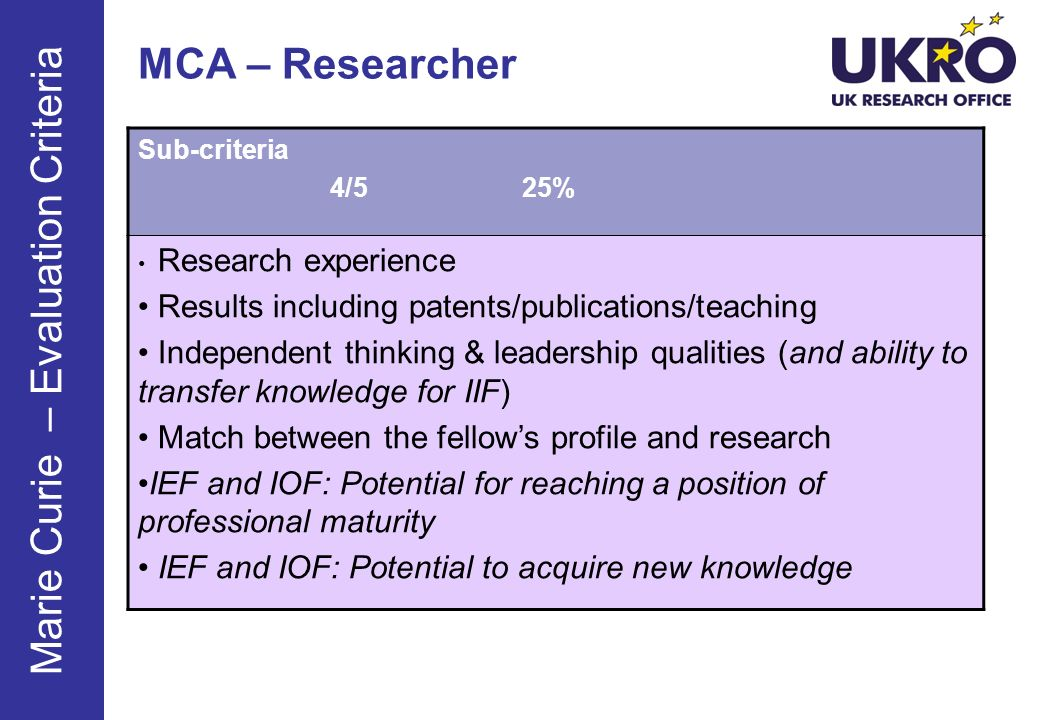 MCA – Researcher Sub-criteria 4/525% Research experience Results including patents/publications/teaching Independent thinking & leadership qualities (and ability to transfer knowledge for IIF) Match between the fellows profile and research IEF and IOF: Potential for reaching a position of professional maturity IEF and IOF: Potential to acquire new knowledge Marie Curie – Evaluation Criteria