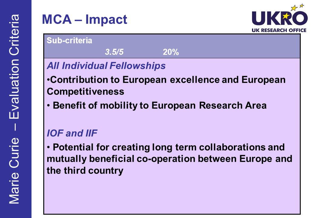MCA – Impact Sub-criteria 3.5/520% All Individual Fellowships Contribution to European excellence and European Competitiveness Benefit of mobility to European Research Area IOF and IIF Potential for creating long term collaborations and mutually beneficial co-operation between Europe and the third country Marie Curie – Evaluation Criteria
