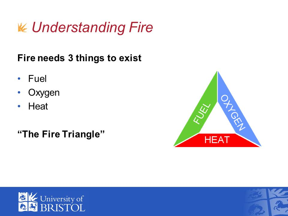 Understanding Fire Fire needs 3 things to exist Fuel Oxygen Heat The Fire Triangle