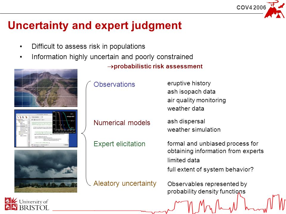COV4 2006 Aleatory uncertainty eruptive history ash isopach data air quality monitoring weather data Difficult to assess risk in populations Informati