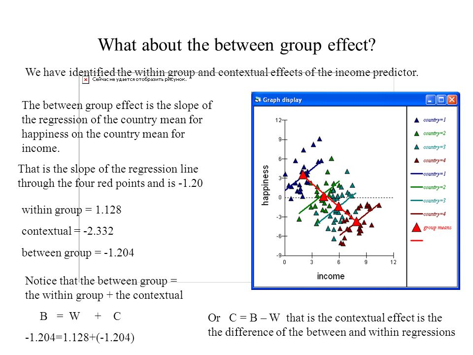 What about the between group effect.