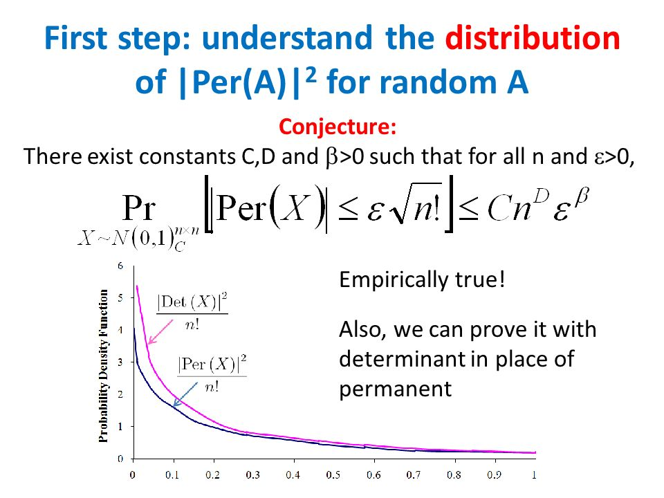 There exist constants C,D and >0 such that for all n and >0, First step: understand the distribution of |Per(A)| 2 for random A Empirically true.