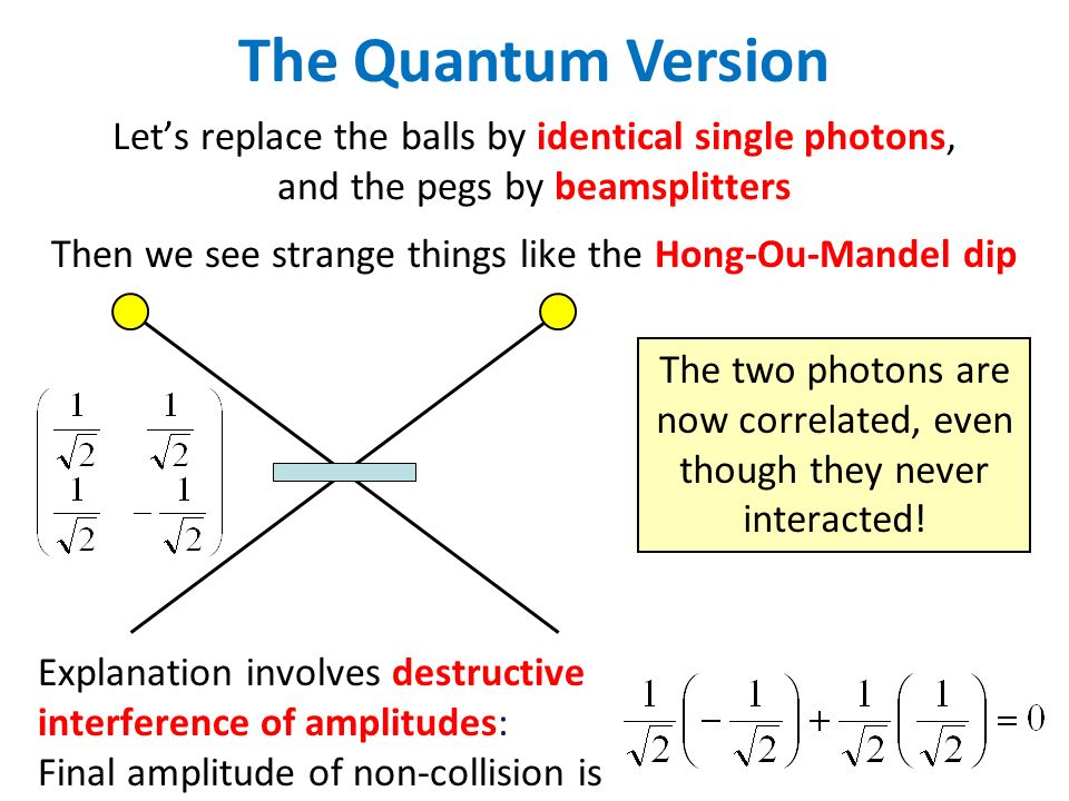 The Quantum Version Lets replace the balls by identical single photons, and the pegs by beamsplitters Then we see strange things like the Hong-Ou-Mandel dip The two photons are now correlated, even though they never interacted.