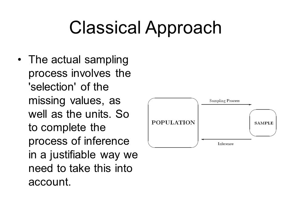 Classical Approach The actual sampling process involves the 'selection' of the missing values, as well as the units. So to complete the process of inf