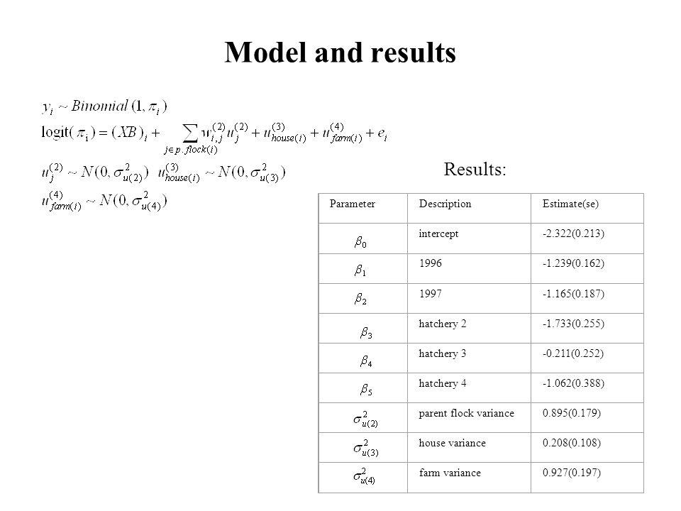 Model and results ParameterDescriptionEstimate(se) intercept-2.322(0.213) 1996-1.239(0.162) 1997-1.165(0.187) hatchery 2-1.733(0.255) hatchery 3-0.211