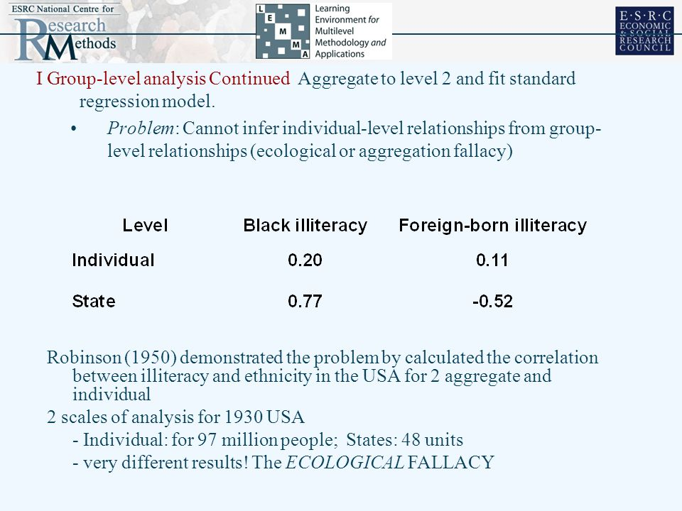I Group-level analysis Continued Aggregate to level 2 and fit standard regression model. Problem: Cannot infer individual-level relationships from gro