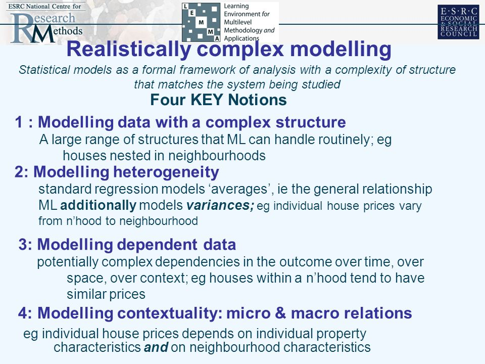 Realistically complex modelling Statistical models as a formal framework of analysis with a complexity of structure that matches the system being stud