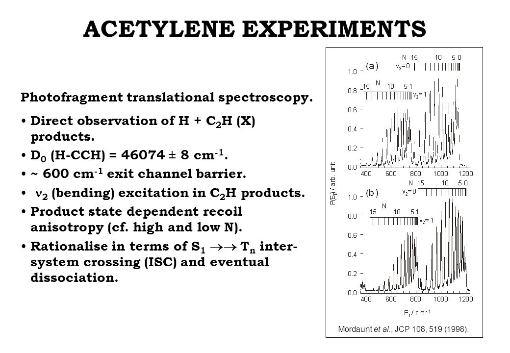 ACETYLENE EXPERIMENTS Mordaunt et al., JCP 108, 519 (1998).
