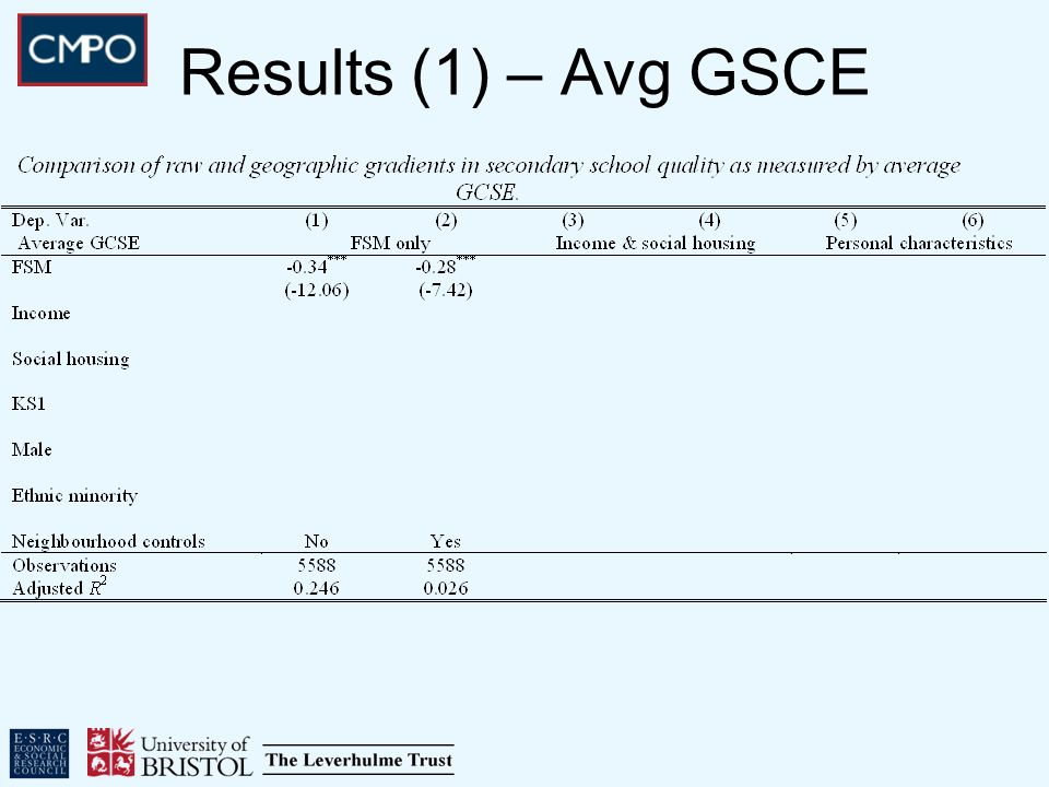 Results (1) – Avg GSCE