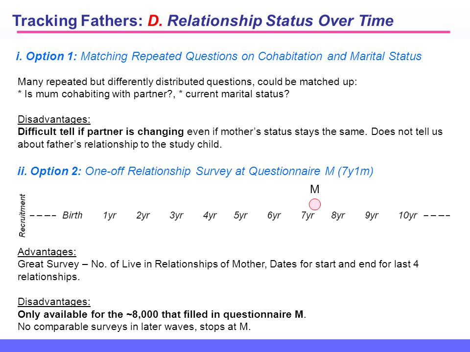 i. Option 1: Matching Repeated Questions on Cohabitation and Marital Status Advantages: Great Survey – No. of Live in Relationships of Mother, Dates f