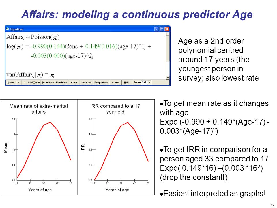 22 Affairs: modeling a continuous predictor Age To get mean rate as it changes with age Expo (-0.990 + 0.149*(Age-17) - 0.003*(Age-17) 2 ) To get IRR