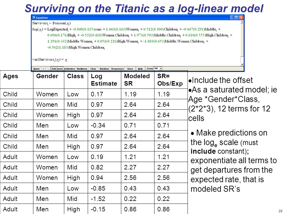 29 Include the offset As a saturated model; ie Age *Gender*Class, (2*2*3), 12 terms for 12 cells Make predictions on the log e scale (must include constant); exponentiate all terms to get departures from the expected rate, that is modeled SRs AgesGenderClassLog Estimate Modeled SR SR= Obs/Exp ChildWomenLow0.171.19 ChildWomenMid0.972.64 ChildWomenHigh0.972.64 ChildMenLow-0.340.71 ChildMenMid0.972.64 ChildMenHigh0.972.64 AdultWomenLow0.191.21 AdultWomenMid0.822.27 AdultWomenHigh0.942.56 AdultMenLow-0.850.43 AdultMenMid-1.520.22 AdultMenHigh-0.150.86 Surviving on the Titanic as a log-linear model