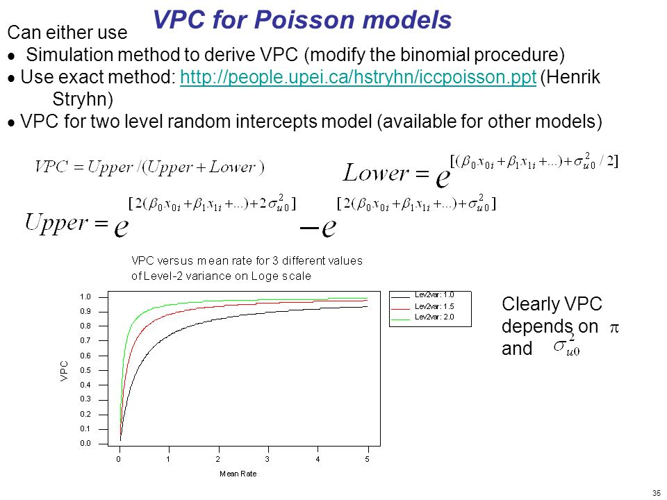 35 Can either use Simulation method to derive VPC (modify the binomial procedure) Use exact method: http://people.upei.ca/hstryhn/iccpoisson.ppt (Henr