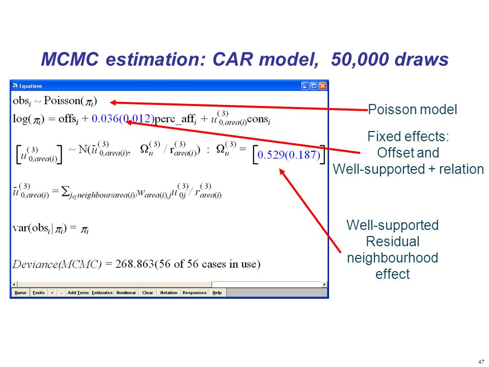 47 MCMC estimation: CAR model, 50,000 draws Fixed effects: Offset and Well-supported + relation Well-supported Residual neighbourhood effect Poisson m