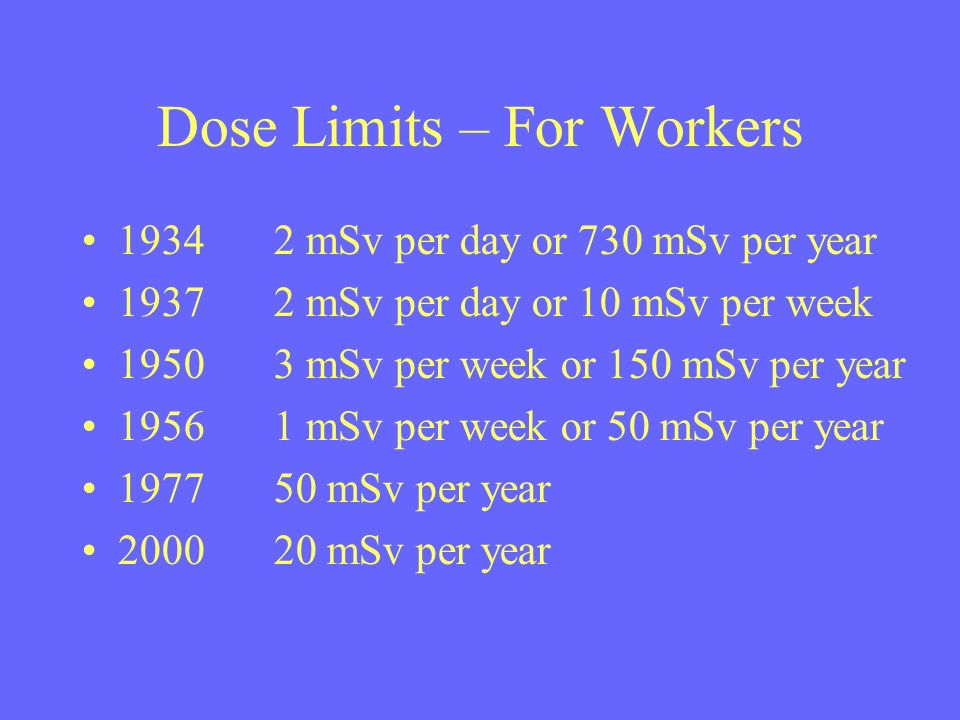 Dose Limits – For Workers 19342 mSv per day or 730 mSv per year 19372 mSv per day or 10 mSv per week 19503 mSv per week or 150 mSv per year 19561 mSv per week or 50 mSv per year 197750 mSv per year 200020 mSv per year