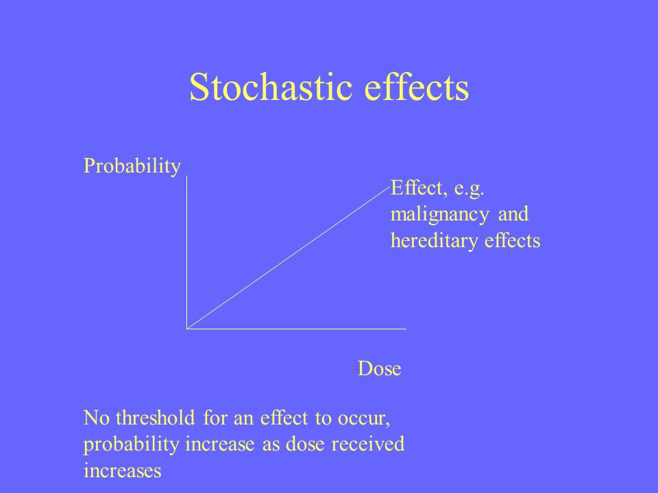 Stochastic effects Dose Probability Effect, e.g. malignancy and hereditary effects No threshold for an effect to occur, probability increase as dose r