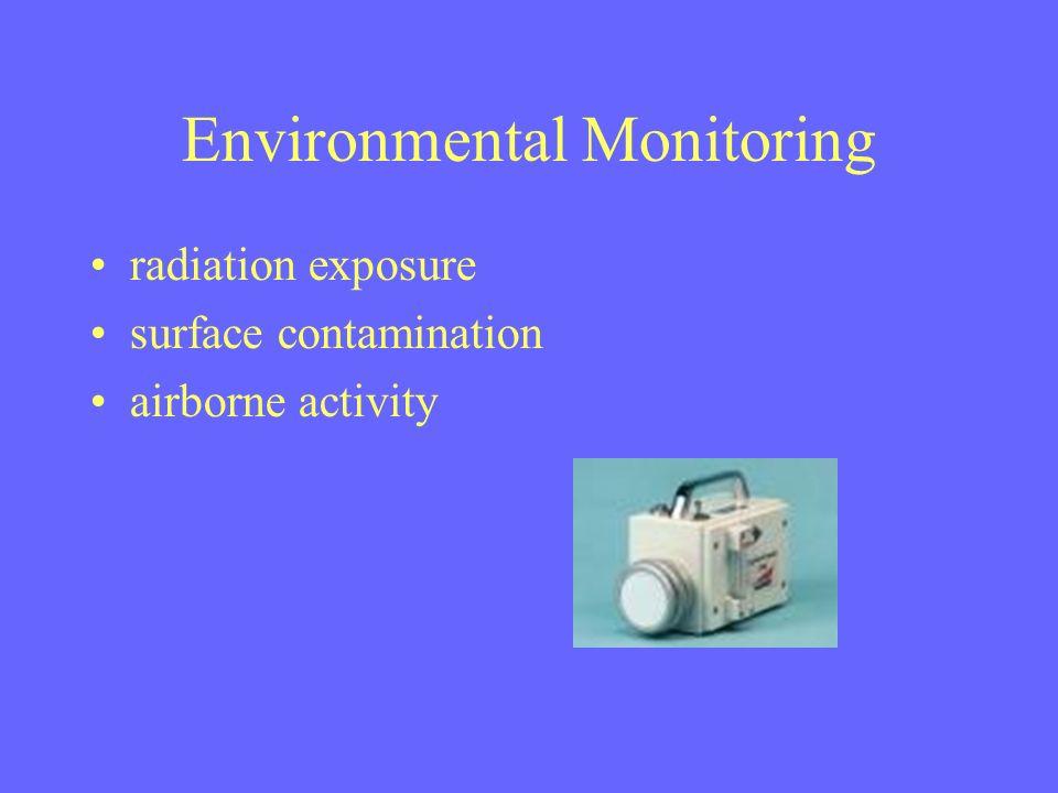 Environmental Monitoring radiation exposure surface contamination airborne activity