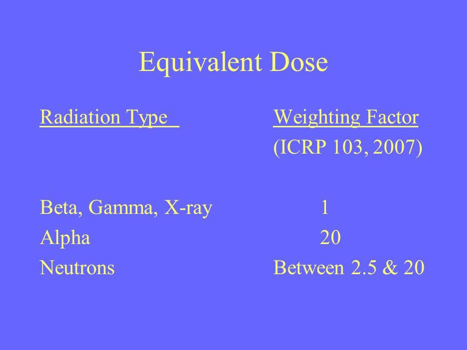 Equivalent Dose Radiation TypeWeighting Factor (ICRP 103, 2007) Beta, Gamma, X-ray1 Alpha20 NeutronsBetween 2.5 & 20