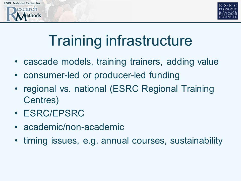 Training infrastructure cascade models, training trainers, adding value consumer-led or producer-led funding regional vs. national (ESRC Regional Trai