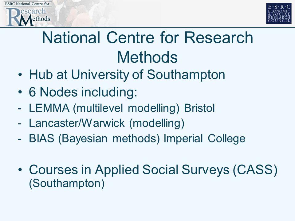 National Centre for Research Methods Hub at University of Southampton 6 Nodes including: -LEMMA (multilevel modelling) Bristol -Lancaster/Warwick (mod