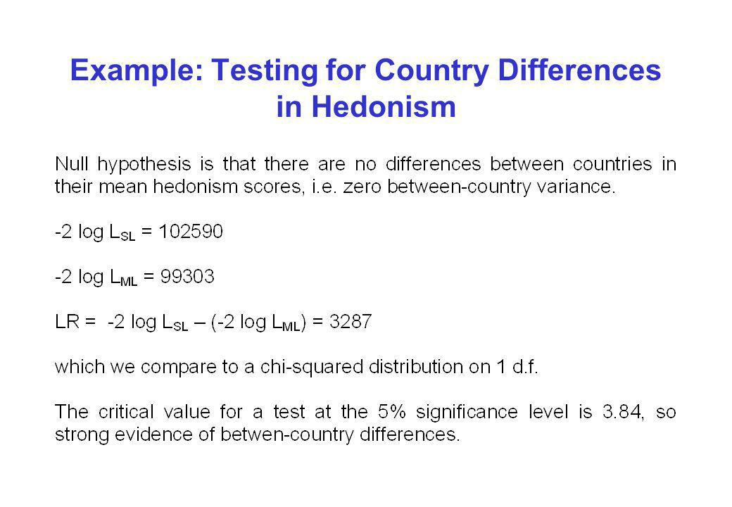 Example: Testing for Country Differences in Hedonism
