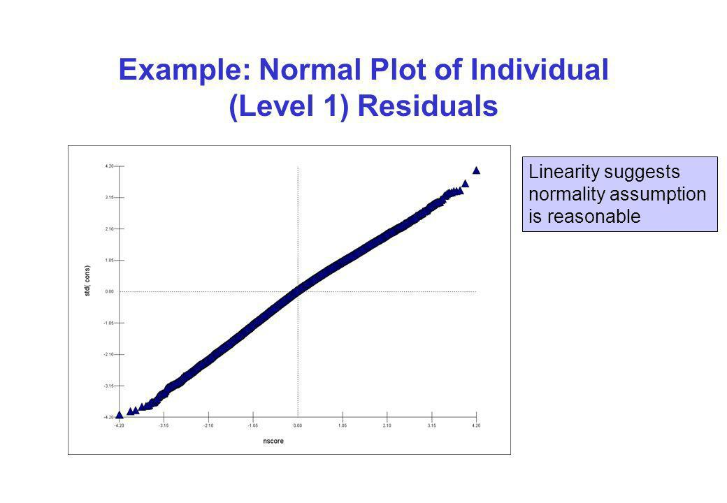 Example: Normal Plot of Individual (Level 1) Residuals Linearity suggests normality assumption is reasonable