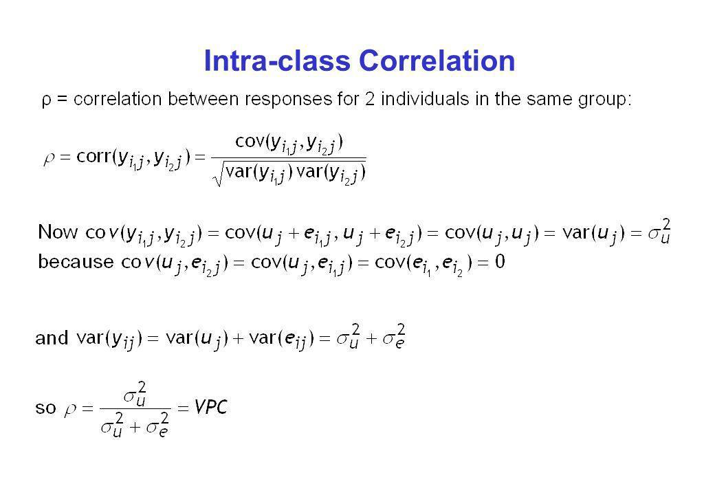 Intra-class Correlation