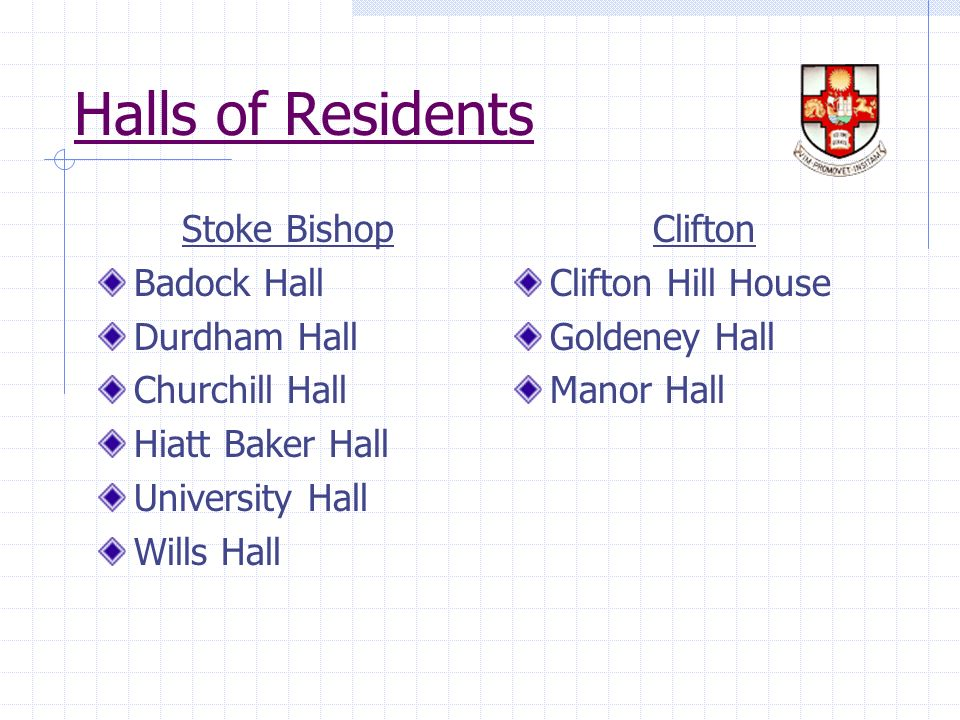 Halls of Residents Stoke Bishop Badock Hall Durdham Hall Churchill Hall Hiatt Baker Hall University Hall Wills Hall Clifton Clifton Hill House Goldeney Hall Manor Hall