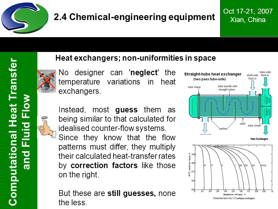 Computational Heat Transfer and Fluid Flow Oct 17-21, 2007 Xian, China Heat exchangers; non-uniformities in space 2.4 Chemical-engineering equipment N