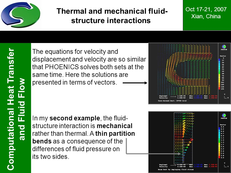 Computational Heat Transfer and Fluid Flow Oct 17-21, 2007 Xian, China The equations for velocity and displacement and velocity are so similar that PHOENICS solves both sets at the same time.