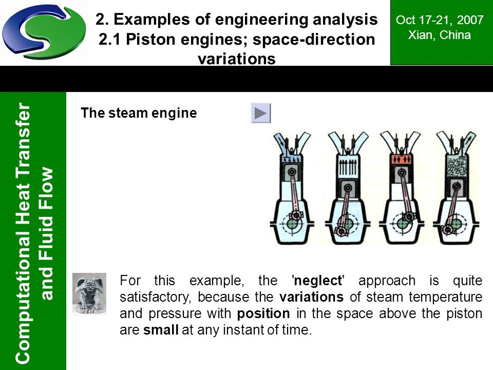 Computational Heat Transfer and Fluid Flow Oct 17-21, 2007 Xian, China 2. Examples of engineering analysis 2.1 Piston engines; space-direction variati