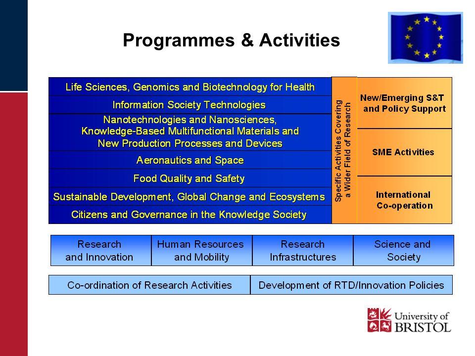 Programmes & Activities