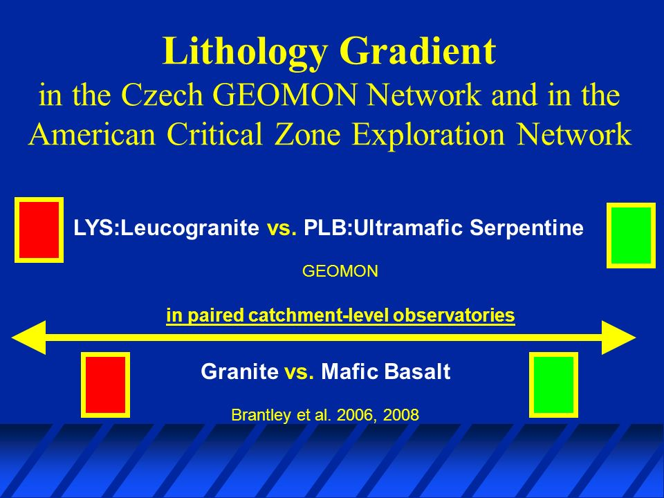 Lithology Gradient in the Czech GEOMON Network and in the American Critical Zone Exploration Network LYS:Leucogranite vs.