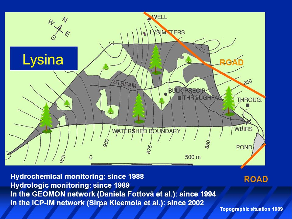 Lysina Hydrochemical monitoring: since 1988 Hydrologic monitoring: since 1989 In the GEOMON network (Daniela Fottová et al.): since 1994 In the ICP-IM network (Sirpa Kleemola et al.): since 2002 Topographic situation 1989 ROAD