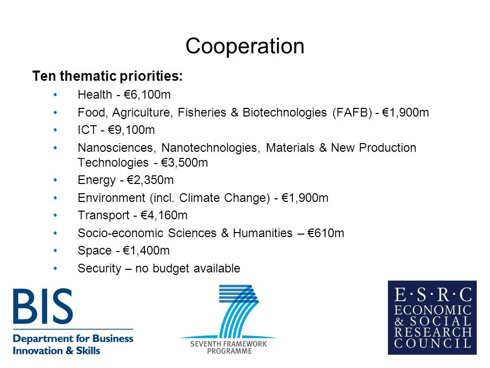 Cooperation Ten thematic priorities: Health - 6,100m Food, Agriculture, Fisheries & Biotechnologies (FAFB) - 1,900m ICT - 9,100m Nanosciences, Nanotechnologies, Materials & New Production Technologies - 3,500m Energy - 2,350m Environment (incl.