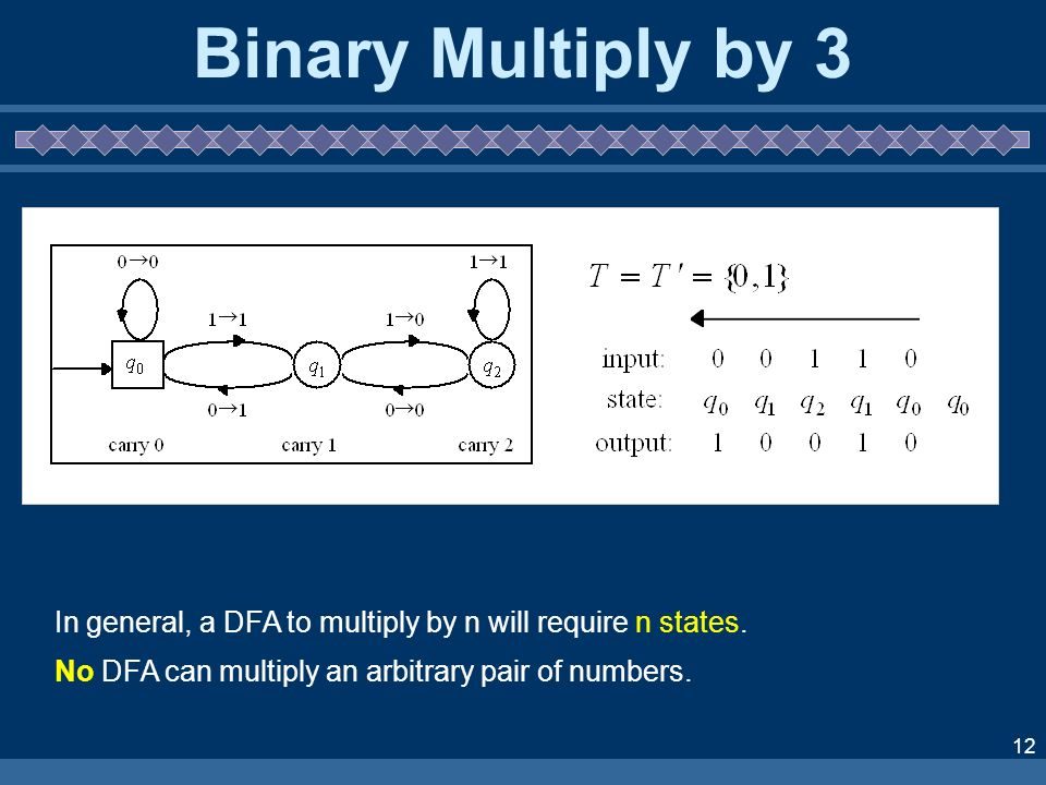 12 Binary Multiply by 3 In general, a DFA to multiply by n will require n states. No DFA can multiply an arbitrary pair of numbers.