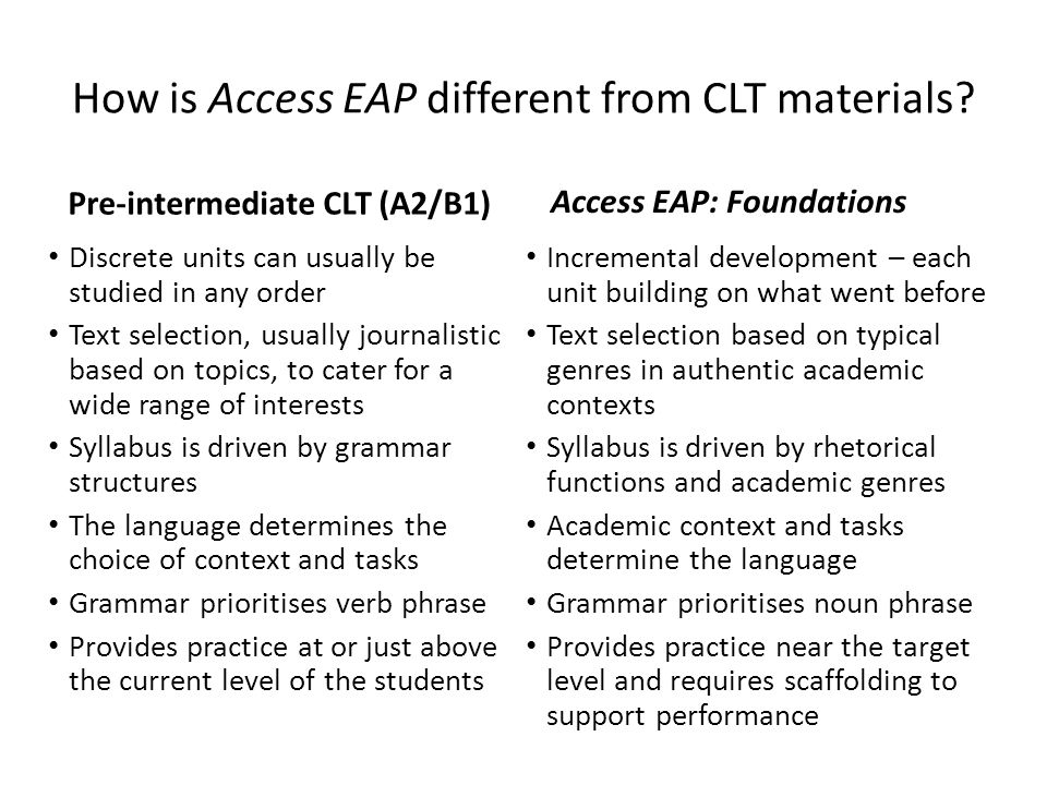 How is Access EAP different from CLT materials? Pre-intermediate CLT (A2/B1) Discrete units can usually be studied in any order Text selection, usuall