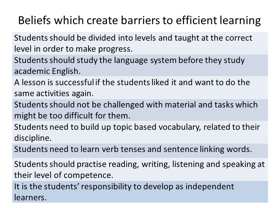 Beliefs which create barriers to efficient learning Students should be divided into levels and taught at the correct level in order to make progress.
