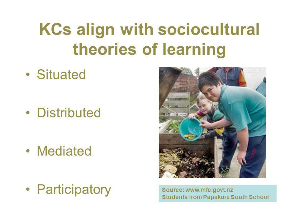 KCs align with sociocultural theories of learning Situated Distributed Mediated Participatory Source: www.mfe.govt.nz Students from Papakura South School