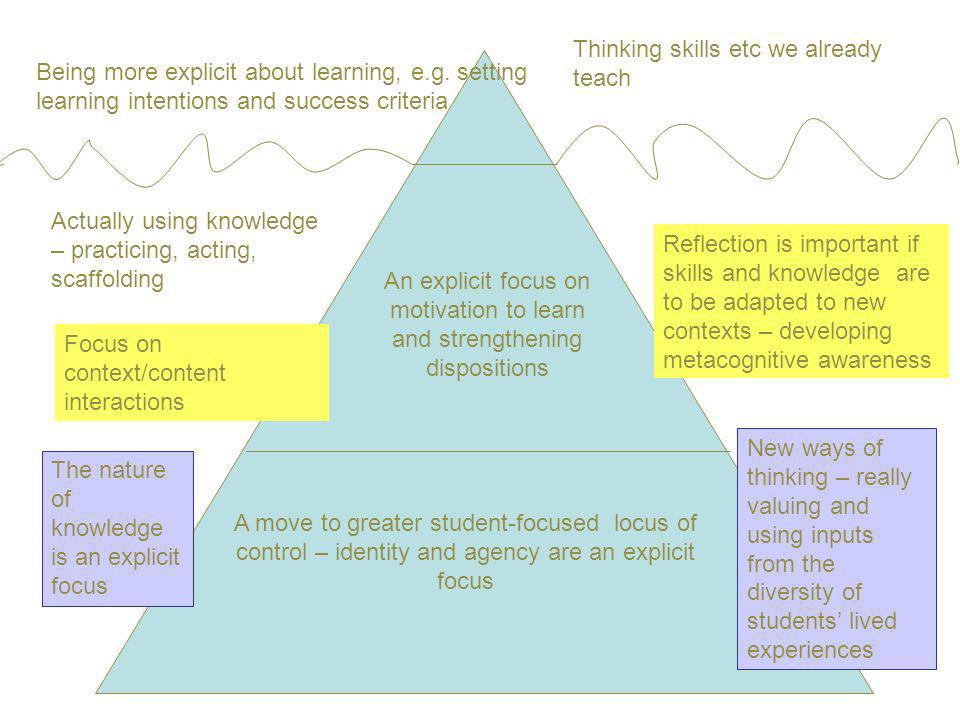 Actually using knowledge – practicing, acting, scaffolding An explicit focus on motivation to learn and strengthening dispositions The nature of knowledge is an explicit focus Reflection is important if skills and knowledge are to be adapted to new contexts – developing metacognitive awareness A move to greater student-focused locus of control – identity and agency are an explicit focus New ways of thinking – really valuing and using inputs from the diversity of students lived experiences Being more explicit about learning, e.g.