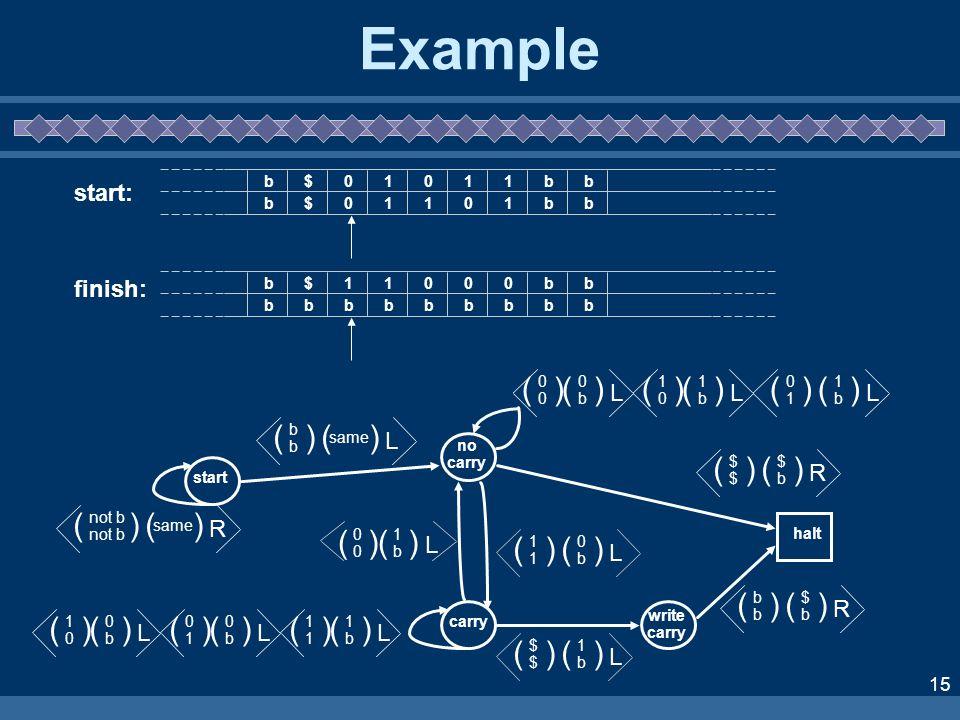 15 Examplenot b ( (b ) (0 )( 1b1b ) ($ )( 1b1b ) (1 )( 0b0b ) (b )( $b$b ) ($ )( $b$b ) (0 )( 0b0b )( 1010 )( 1b1b )( 0101 )( 1b1b ) ( 1010 )( 0b0b )(