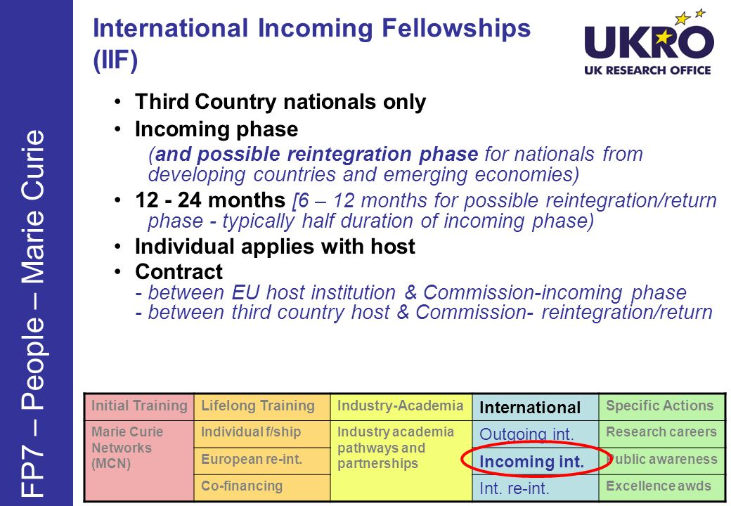 International Incoming Fellowships (IIF) FP7 – People – Marie Curie Third Country nationals only Incoming phase (and possible reintegration phase for nationals from developing countries and emerging economies) 12 - 24 months [6 – 12 months for possible reintegration/return phase - typically half duration of incoming phase) Individual applies with host Contract - between EU host institution & Commission-incoming phase - between third country host & Commission- reintegration/return Initial TrainingLifelong TrainingIndustry-Academia International Specific Actions Marie Curie Networks (MCN) Individual f/shipIndustry academia pathways and partnerships Outgoing int.
