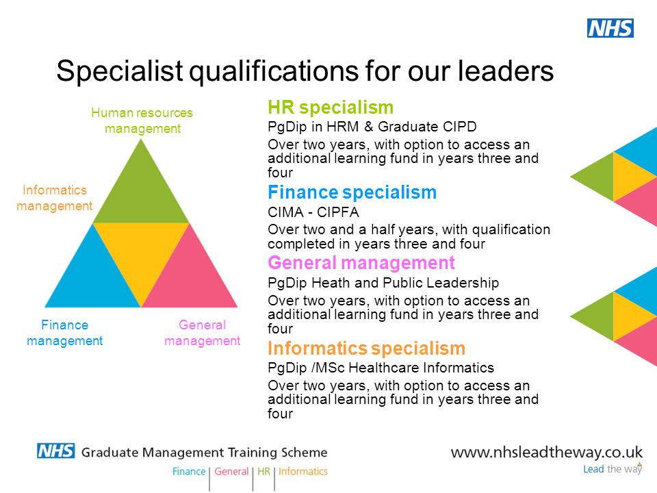 Its not work, its life Specialist qualifications for our leaders HR specialism PgDip in HRM & Graduate CIPD Over two years, with option to access an a