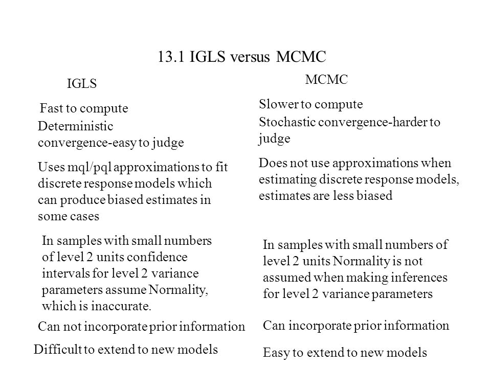 13.1 IGLS versus MCMC IGLS MCMC Fast to compute Slower to compute Deterministic convergence-easy to judge Stochastic convergence-harder to judge Uses