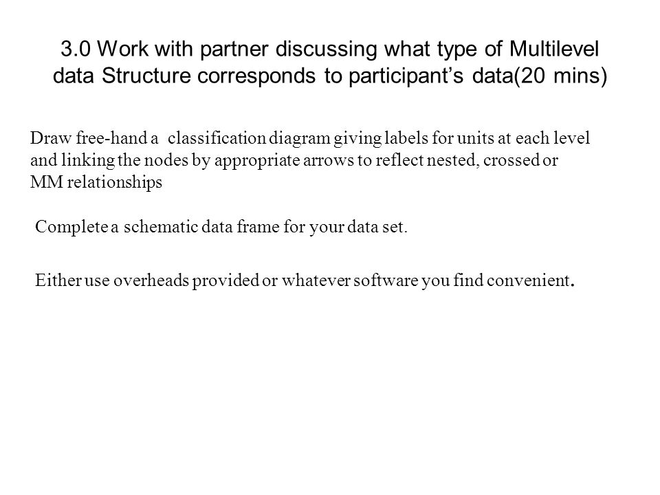 3.0 Work with partner discussing what type of Multilevel data Structure corresponds to participants data(20 mins) Draw free-hand a classification diag