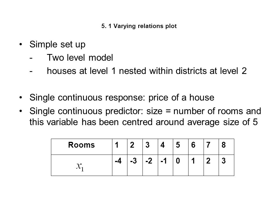 5. 1 Varying relations plot Simple set up -Two level model -houses at level 1 nested within districts at level 2 Single continuous response: price of