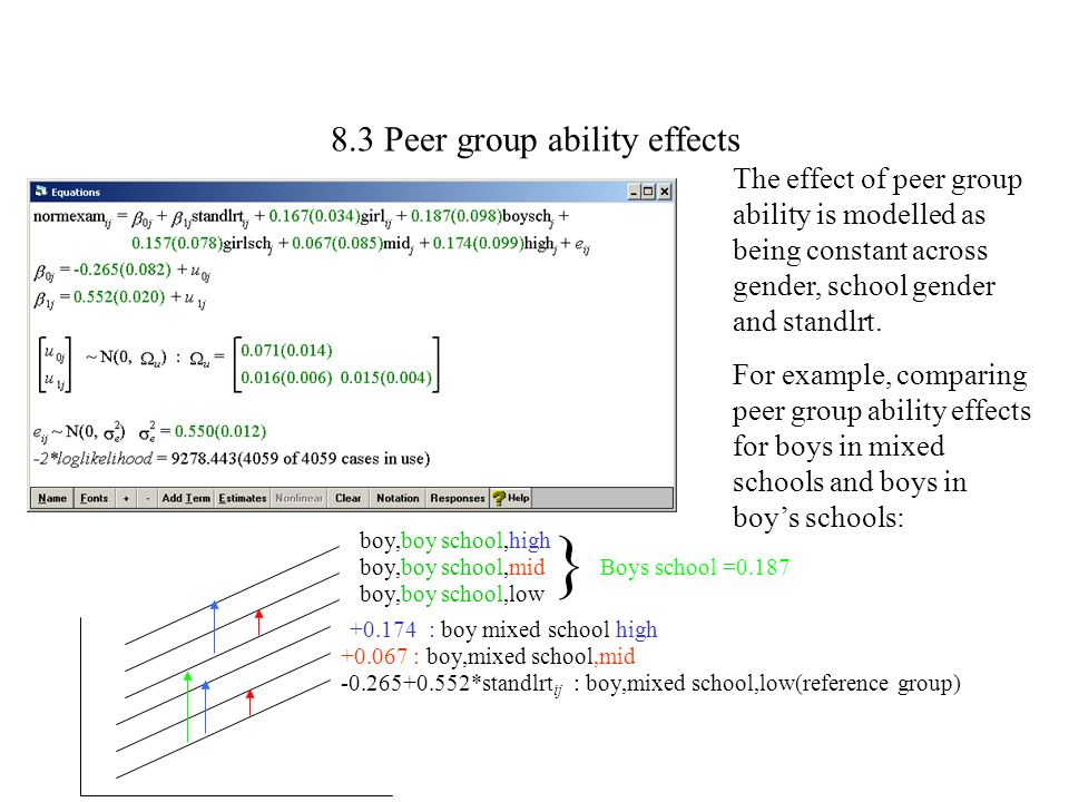 8.3 Peer group ability effects The effect of peer group ability is modelled as being constant across gender, school gender and standlrt. For example,