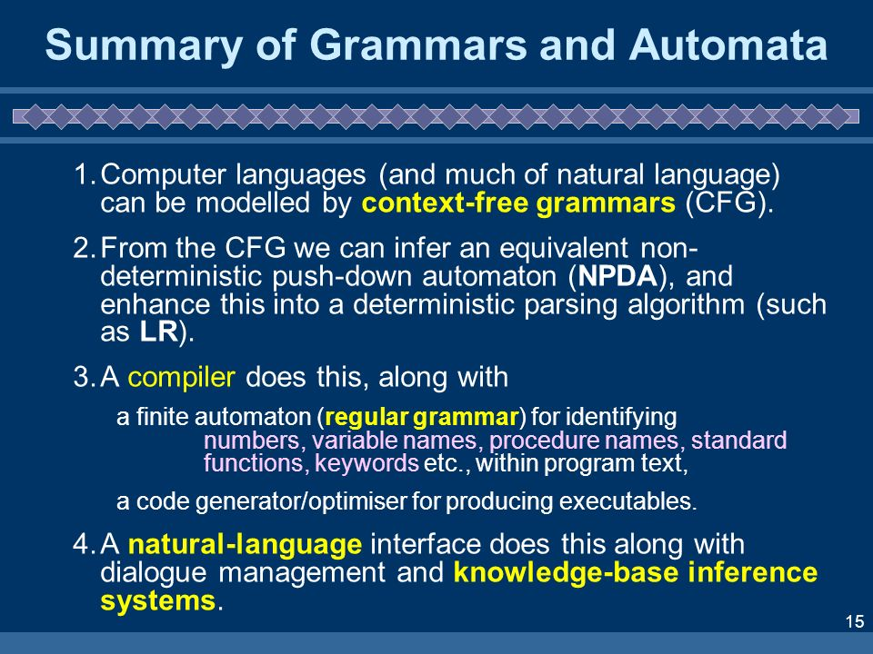 15 Summary of Grammars and Automata 1.Computer languages (and much of natural language) can be modelled by context-free grammars (CFG).