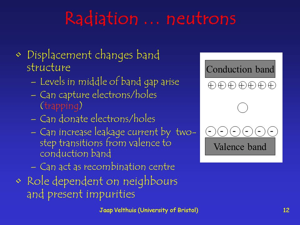 Jaap Velthuis (University of Bristol)12 Radiation … neutrons Displacement changes band structure –Levels in middle of band gap arise –Can capture electrons/holes (trapping) –Can donate electrons/holes –Can increase leakage current by two- step transitions from valence to conduction band –Can act as recombination centre Role dependent on neighbours and present impurities Conduction band +++++++ Valence band ------